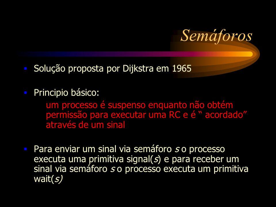 Semáforos Solução proposta por Dijkstra em 1965 Principio básico: