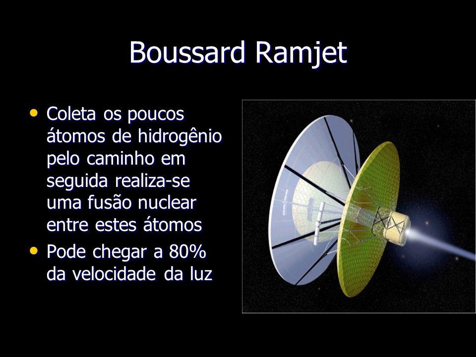 Boussard Ramjet Coleta os poucos átomos de hidrogênio pelo caminho em seguida realiza-se uma fusão nuclear entre estes átomos.