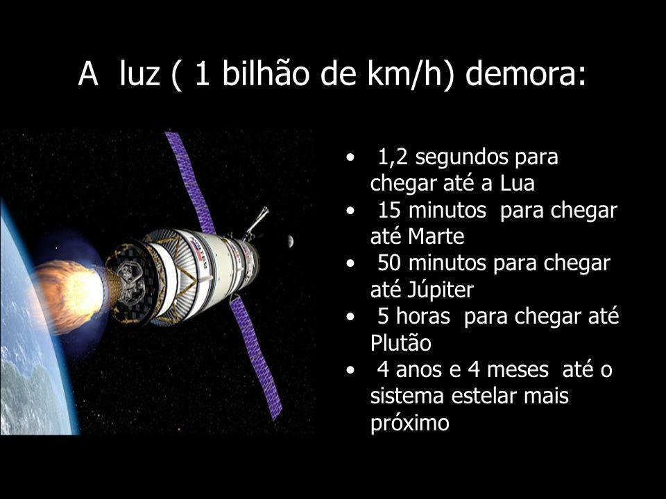 A luz ( 1 bilhão de km/h) demora: