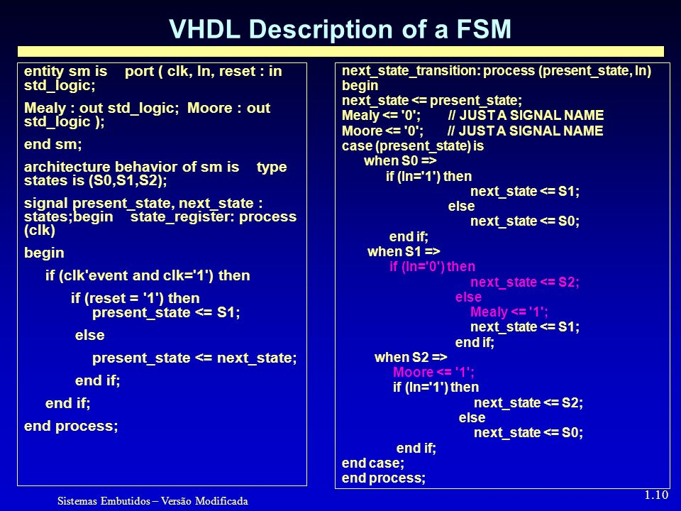 VHDL Description of a FSM