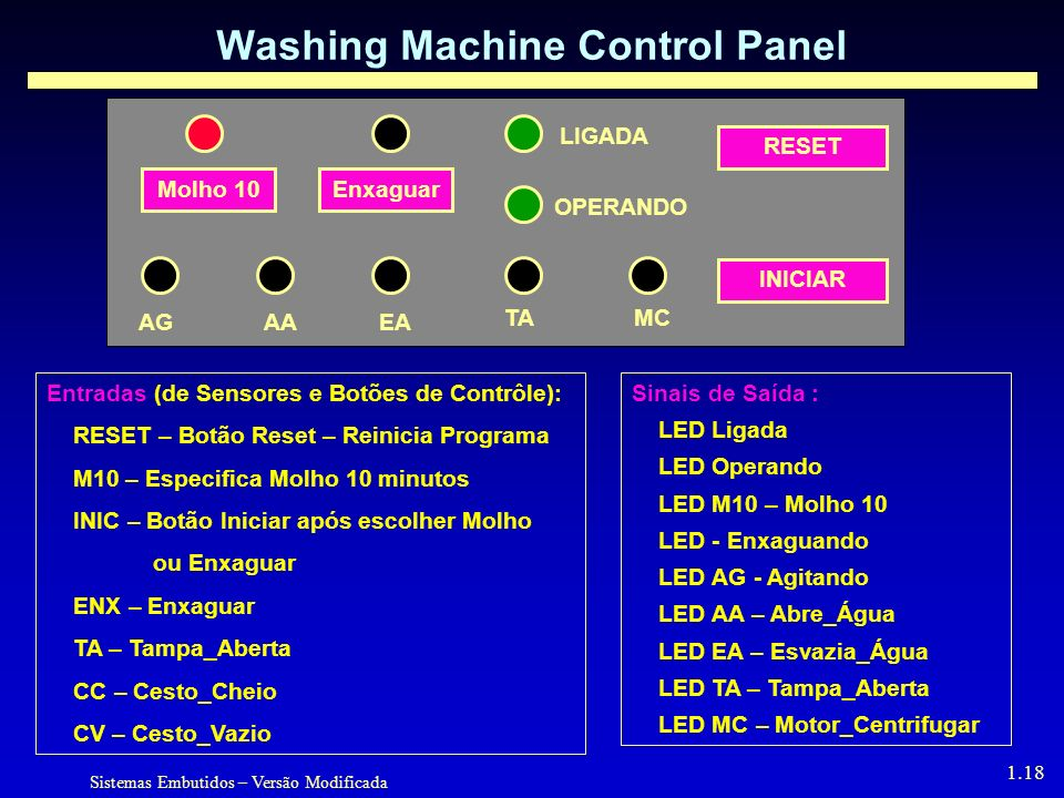 Washing Machine Control Panel