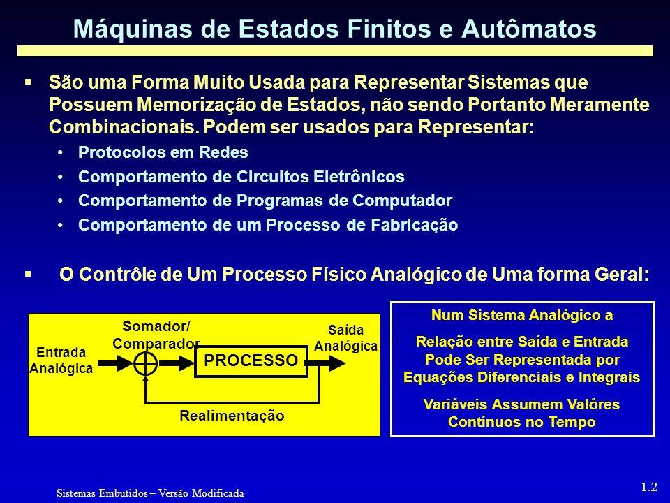 Máquinas de Estados Finitos e Autômatos