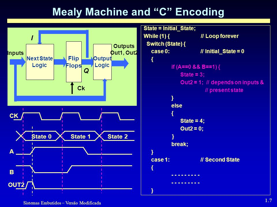Mealy Machine and C Encoding