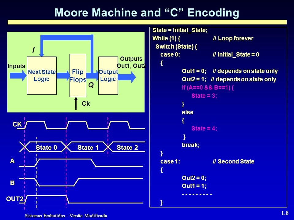 Moore Machine and C Encoding