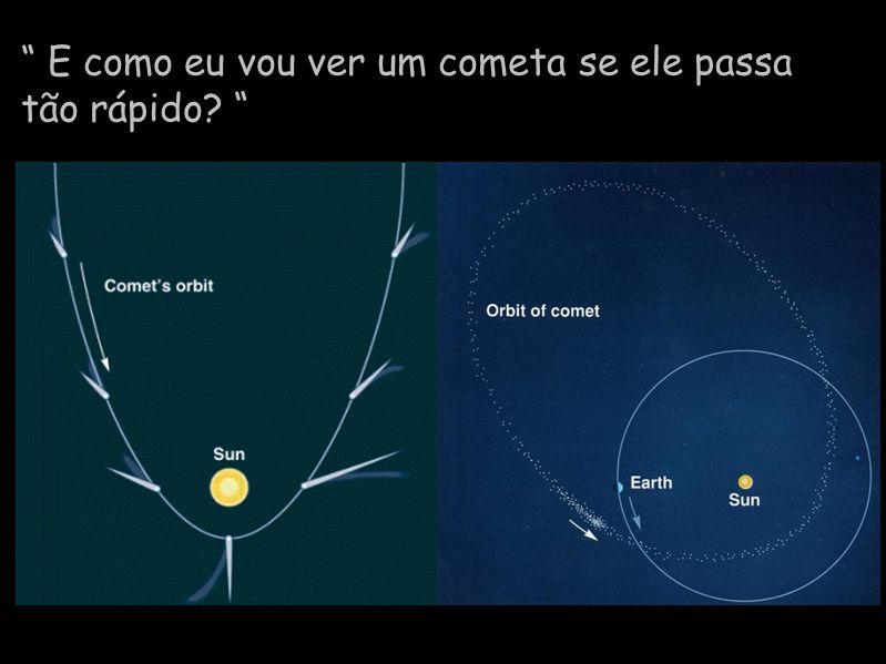 E como eu vou ver um cometa se ele passa tão rápido