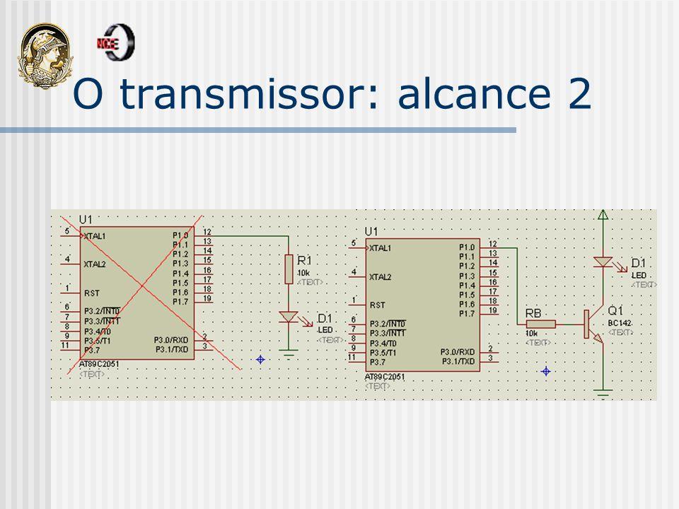O transmissor: alcance 2