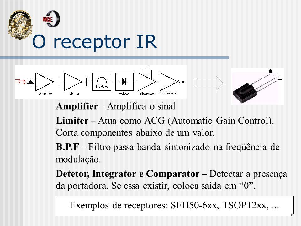 Exemplos de receptores: SFH50-6xx, TSOP12xx, ...