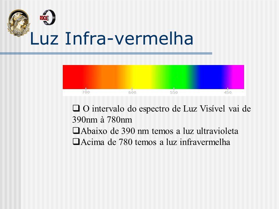 Luz Infra-vermelha O intervalo do espectro de Luz Visível vai de 390nm à 780nm. Abaixo de 390 nm temos a luz ultravioleta.