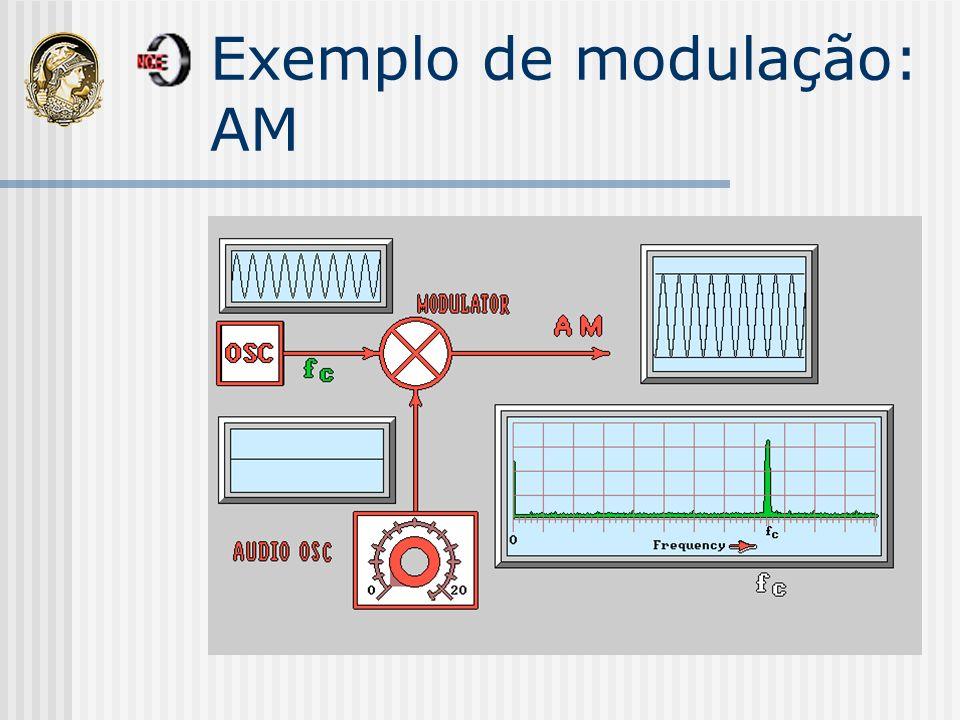 Exemplo de modulação: AM