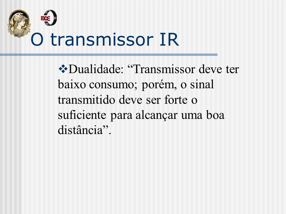 O transmissor IR