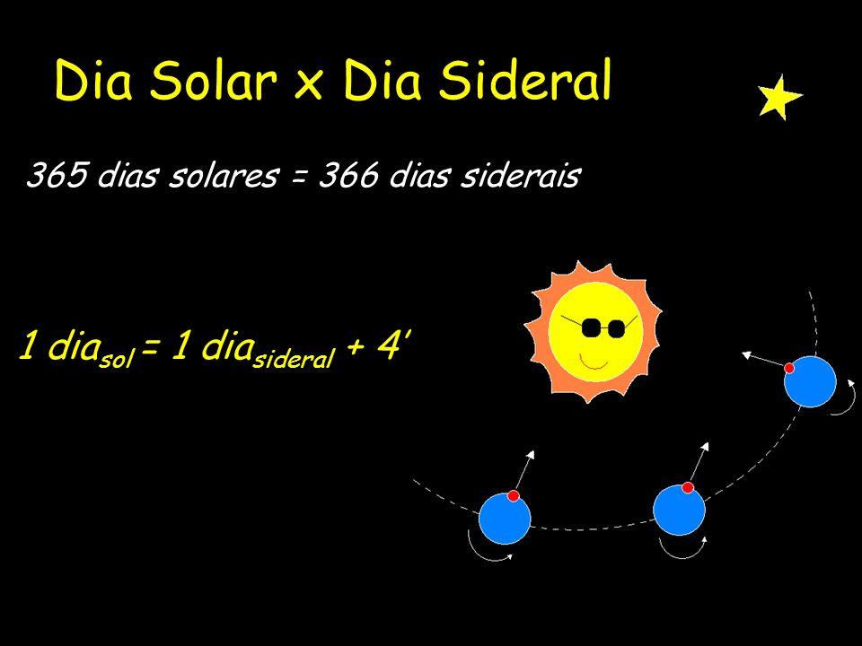Dia Solar x Dia Sideral 1 diasol = 1 diasideral + 4'