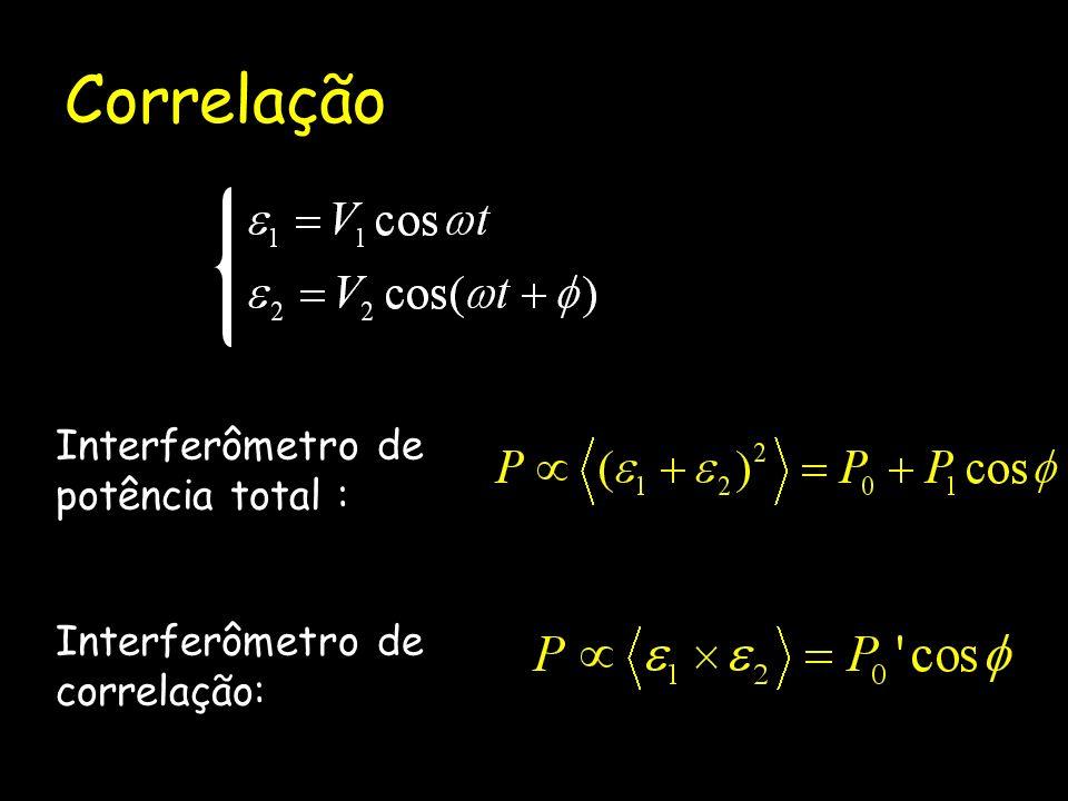 Correlação Interferômetro de potência total :
