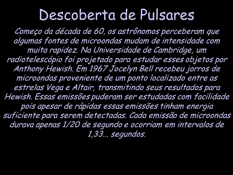 Descoberta de Pulsares