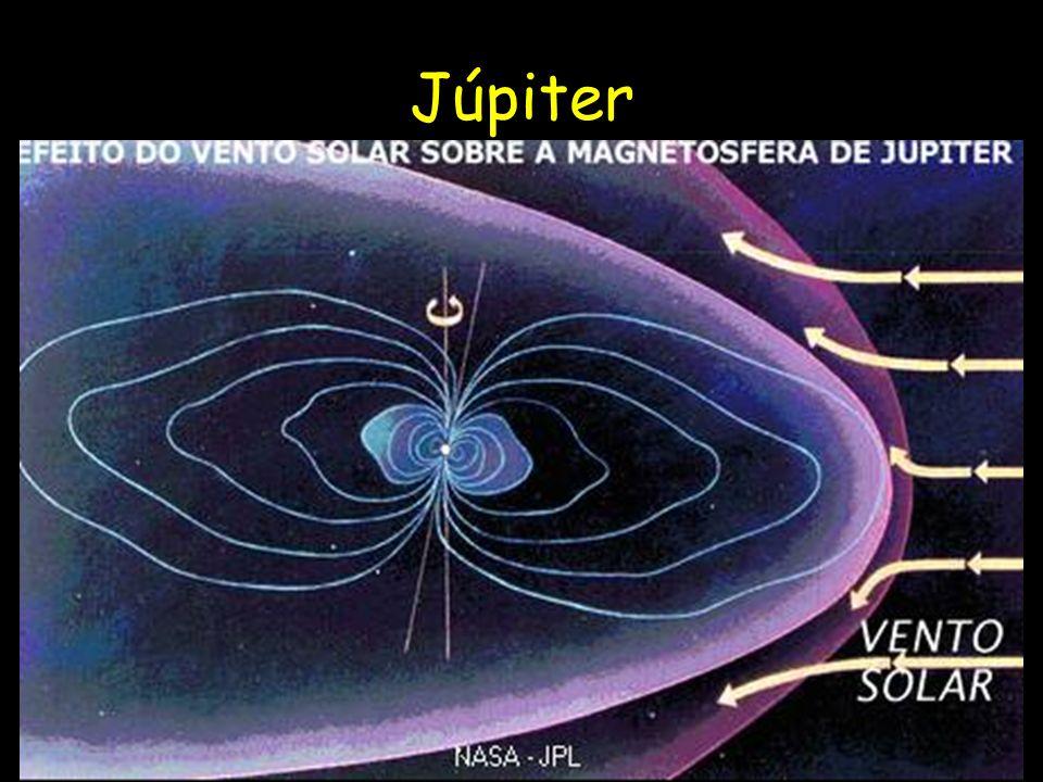 Júpiter Magnetosfera: Radiação de elétrons, íons e o campo magnético.