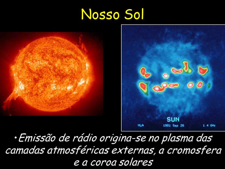 Nosso Sol raio de 700.000 km distância de 150 milhões de km da Terra
