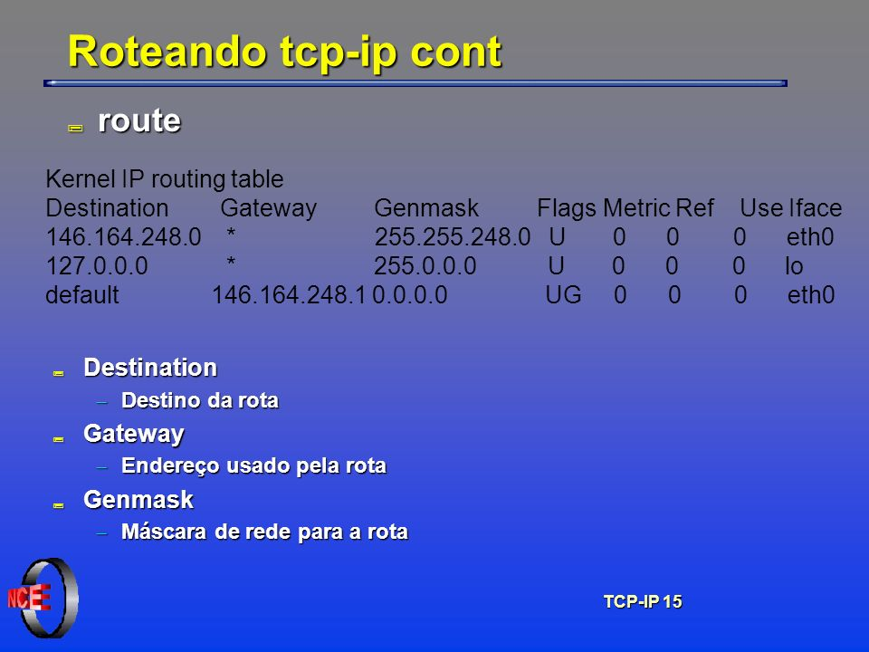 Roteando tcp-ip cont route Kernel IP routing table