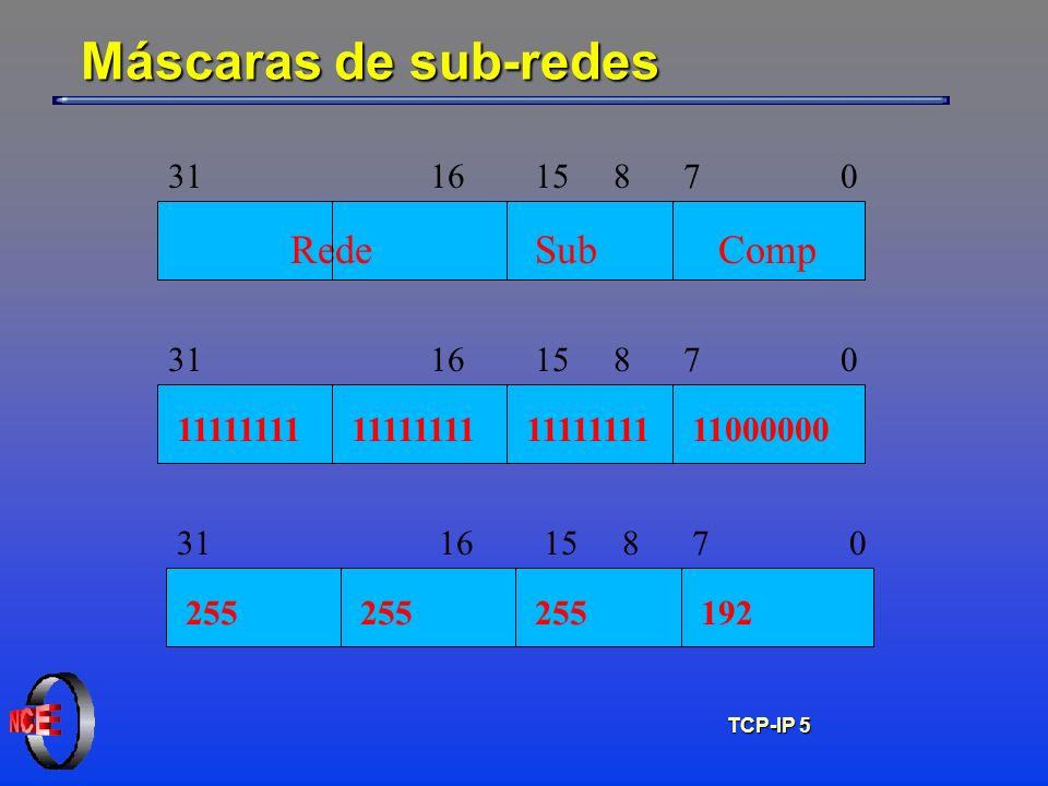 Máscaras de sub-redes Rede Comp Sub 15 31 7 16 8 31 16 15 8 7 11111111