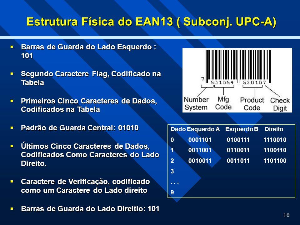 Estrutura Física do EAN13 ( Subconj. UPC-A)