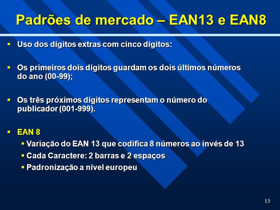 Padrões de mercado – EAN13 e EAN8