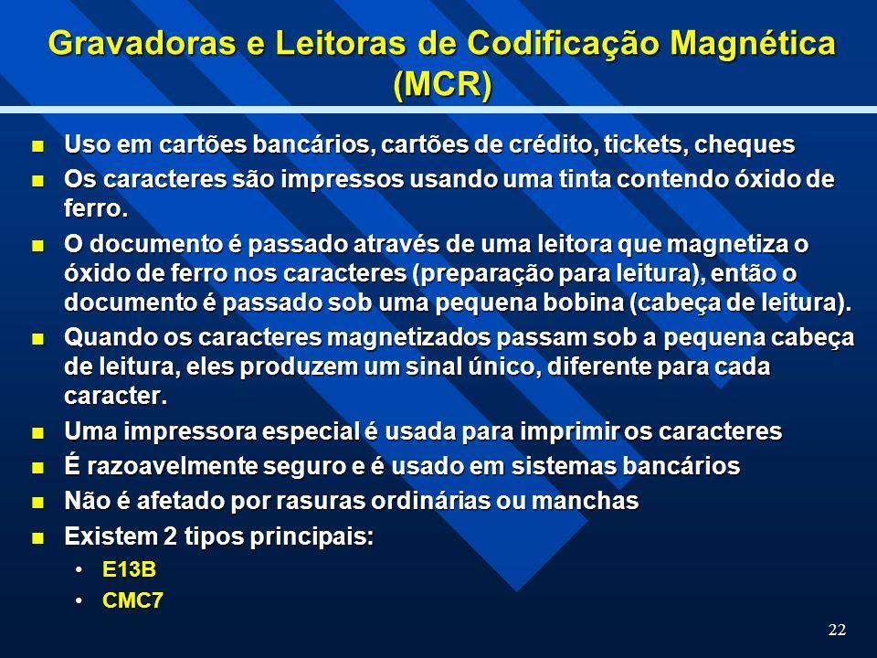 Gravadoras e Leitoras de Codificação Magnética (MCR)