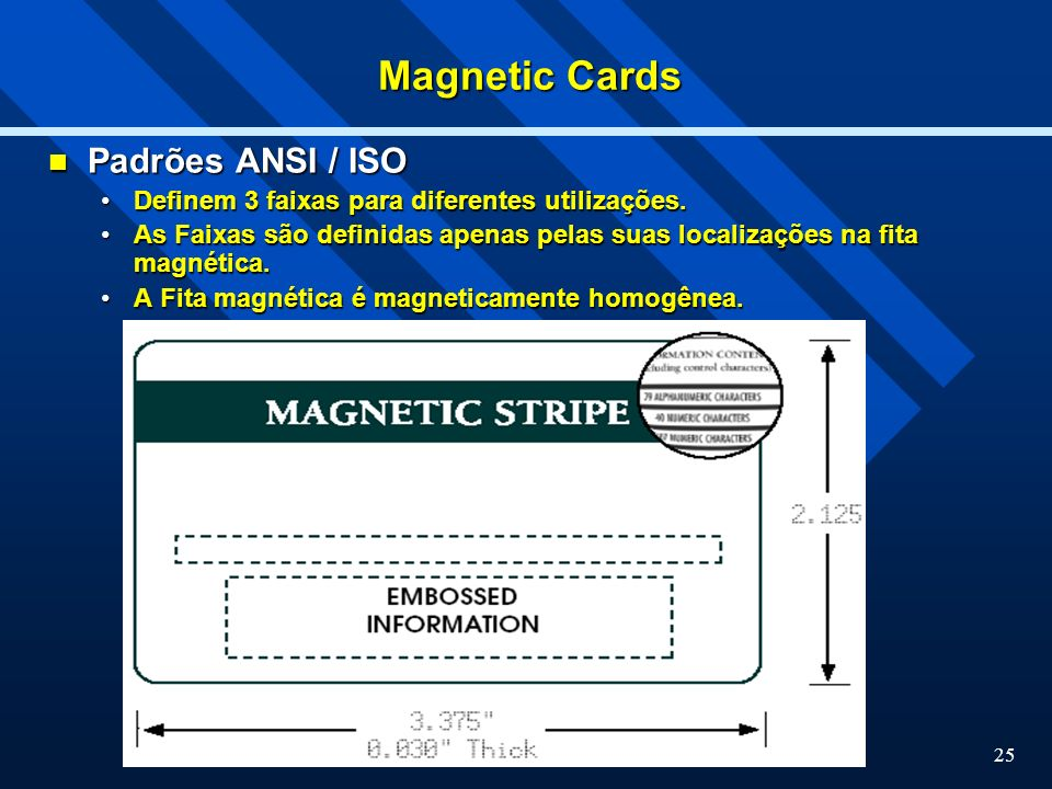 Magnetic Cards Padrões ANSI / ISO