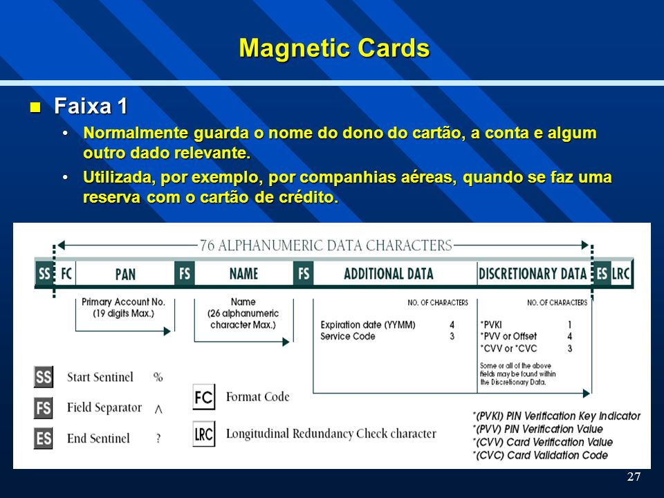 Magnetic Cards Faixa 1. Normalmente guarda o nome do dono do cartão, a conta e algum outro dado relevante.
