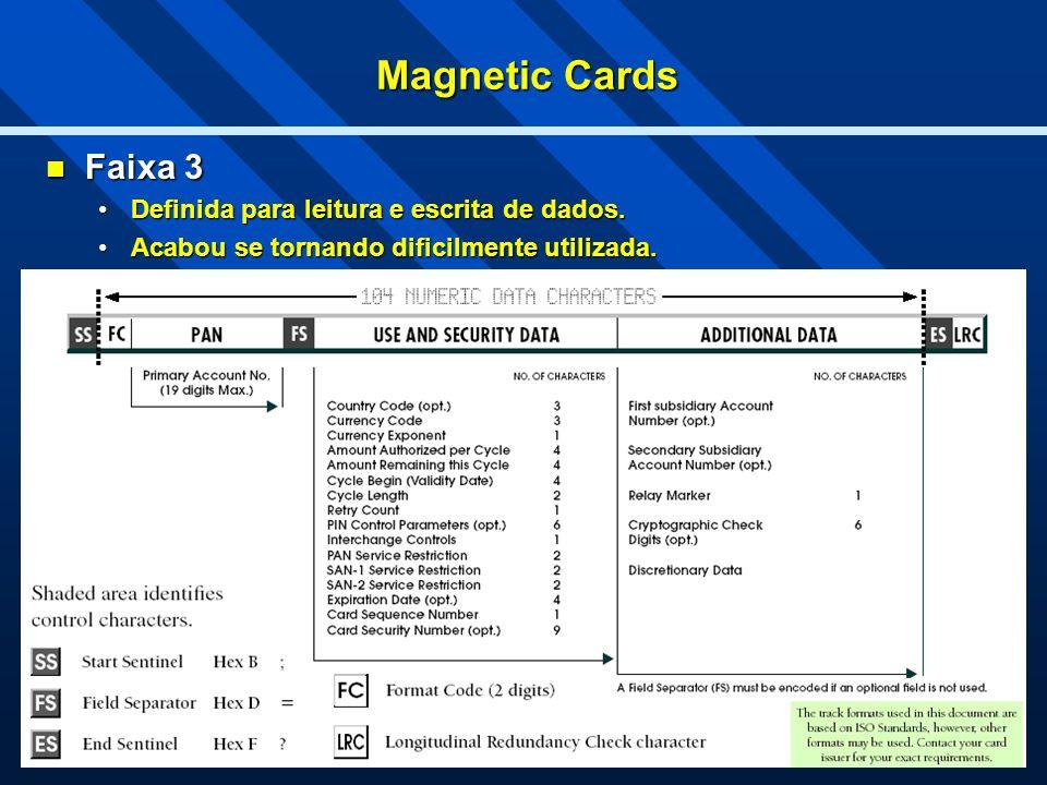 Magnetic Cards Faixa 3 Definida para leitura e escrita de dados.