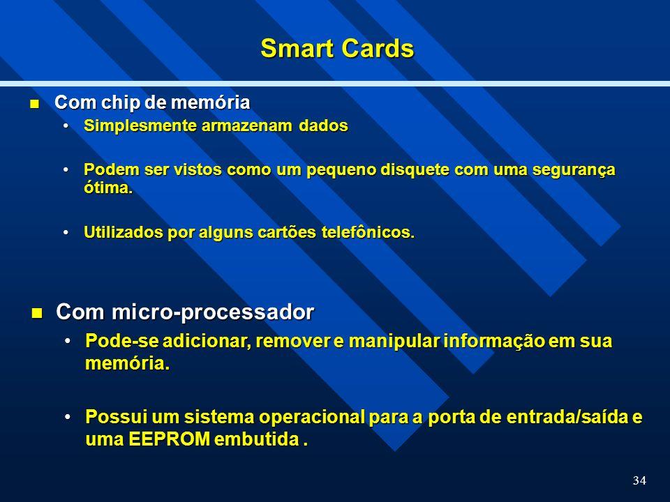 Smart Cards Com micro-processador Com chip de memória