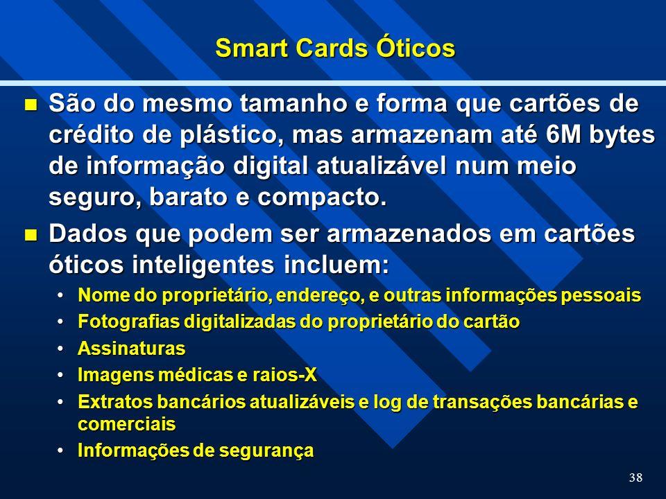 Smart Cards Óticos