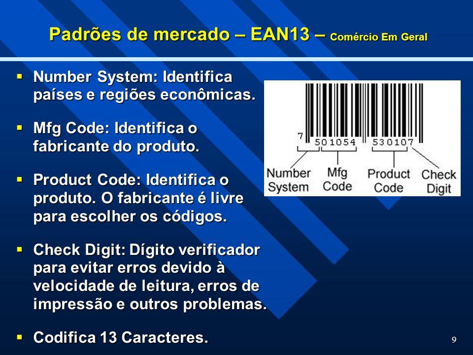 Padrões de mercado – EAN13 – Comércio Em Geral