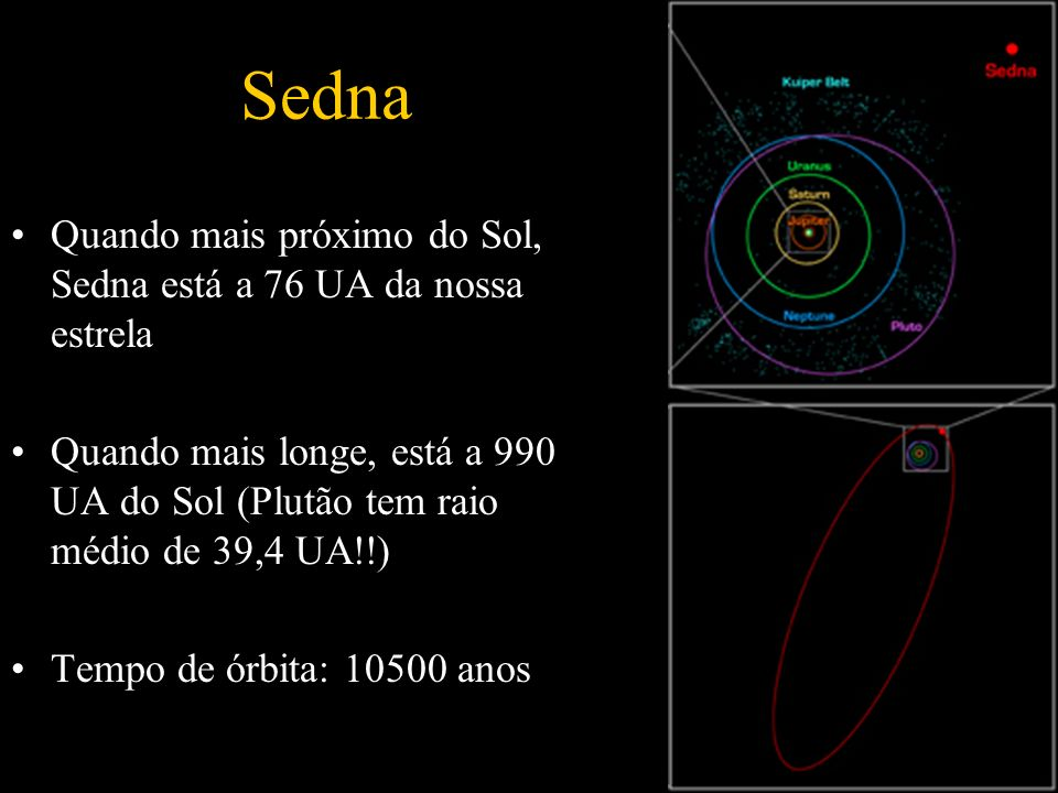 Sedna Quando mais próximo do Sol, Sedna está a 76 UA da nossa estrela