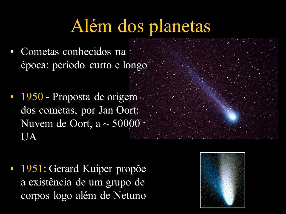 Além dos planetas Cometas conhecidos na época: período curto e longo