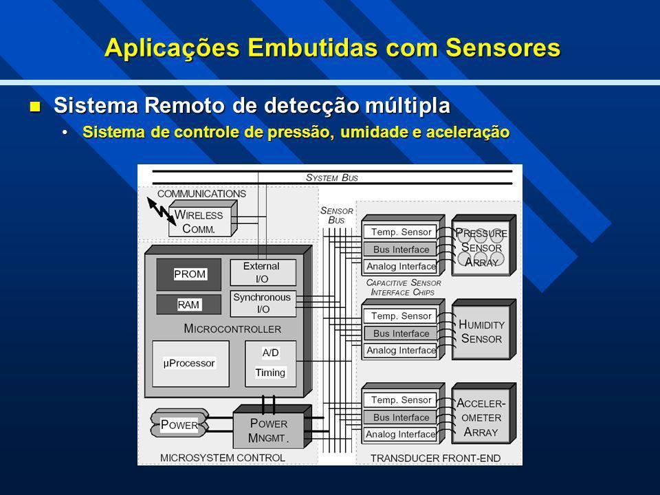 Aplicações Embutidas com Sensores