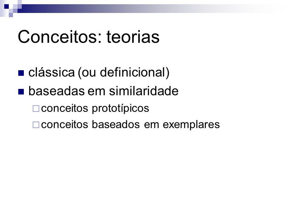 Conceitos: teorias clássica (ou definicional) baseadas em similaridade