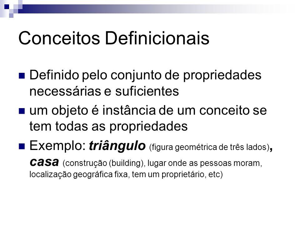 Conceitos Definicionais