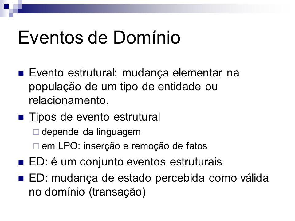 Eventos de Domínio Evento estrutural: mudança elementar na população de um tipo de entidade ou relacionamento.