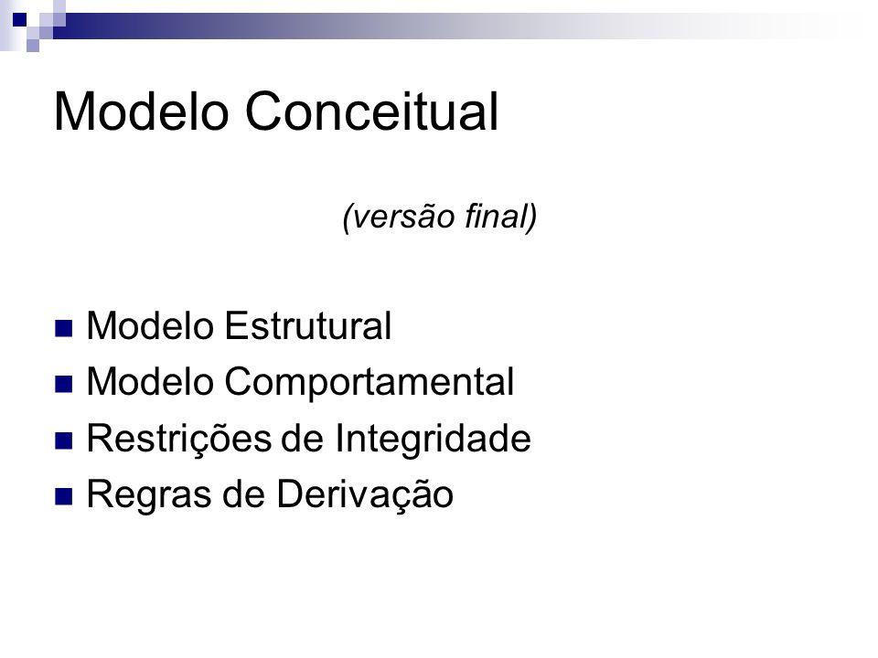 Modelo Conceitual Modelo Estrutural Modelo Comportamental