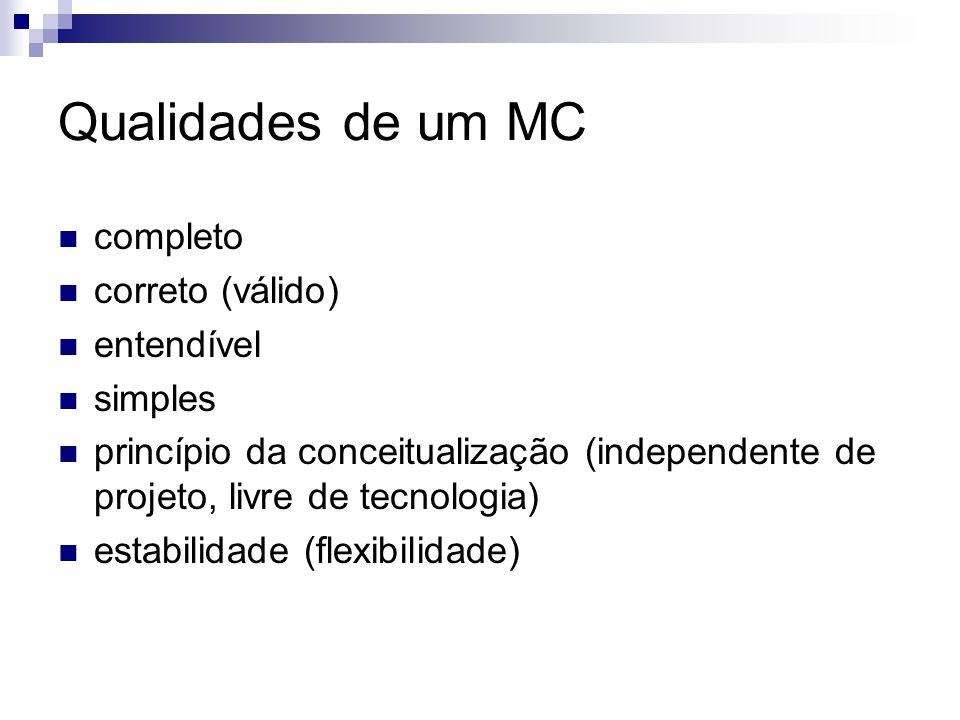 Qualidades de um MC completo correto (válido) entendível simples