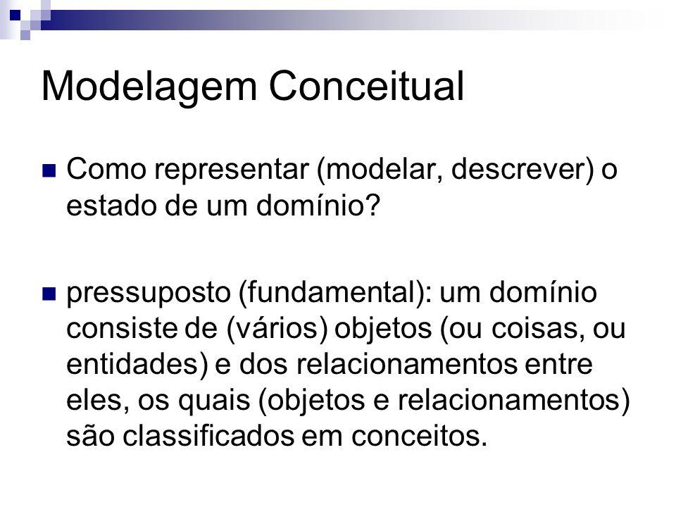 Modelagem Conceitual Como representar (modelar, descrever) o estado de um domínio