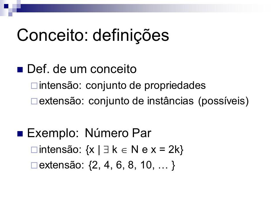 Conceito: definições Def. de um conceito Exemplo: Número Par