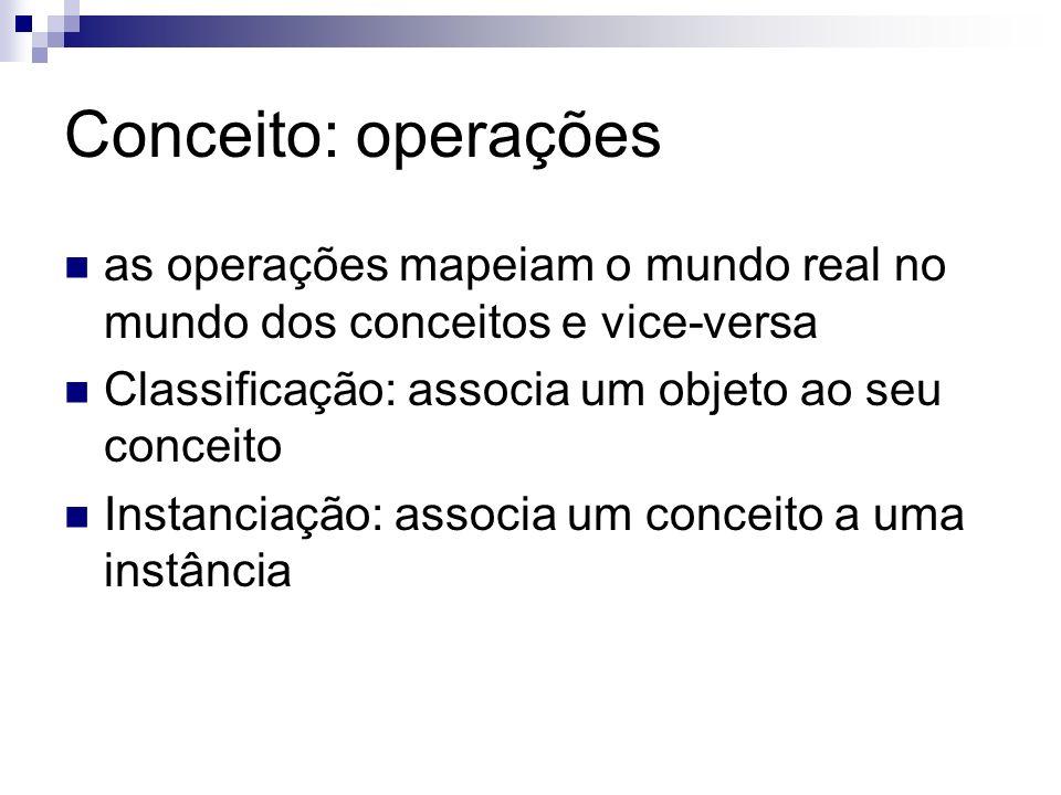 Conceito: operações as operações mapeiam o mundo real no mundo dos conceitos e vice-versa. Classificação: associa um objeto ao seu conceito.