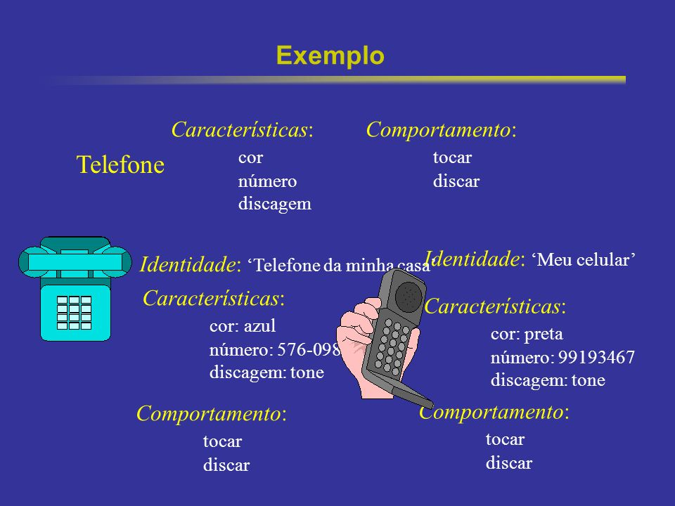Exemplo Telefone Características: cor Comportamento: tocar