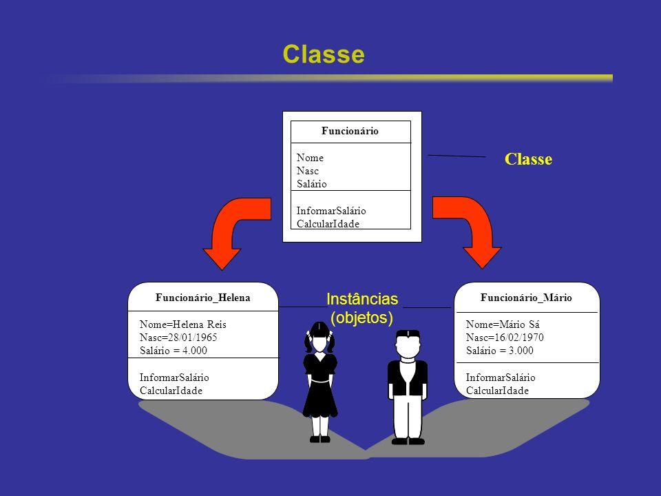 Classe Classe Instâncias (objetos) Funcionário Nome Nasc Salário