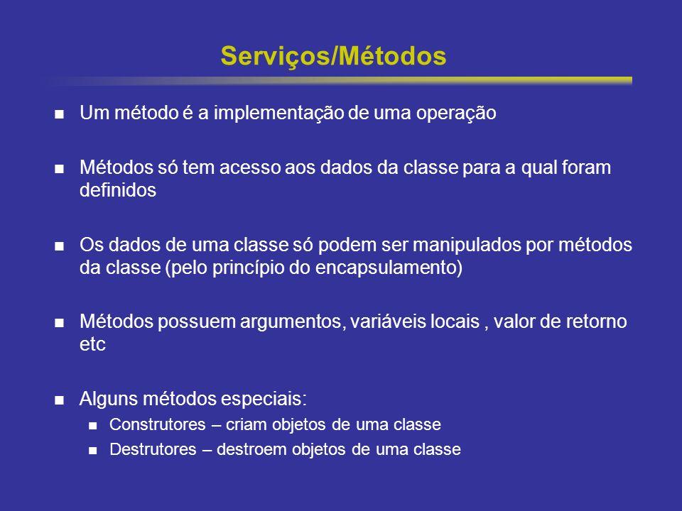 Serviços/Métodos Um método é a implementação de uma operação