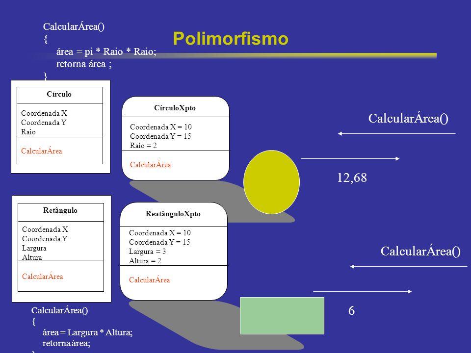 Polimorfismo CalcularÁrea() 12,68 CalcularÁrea() 6 CalcularÁrea() {