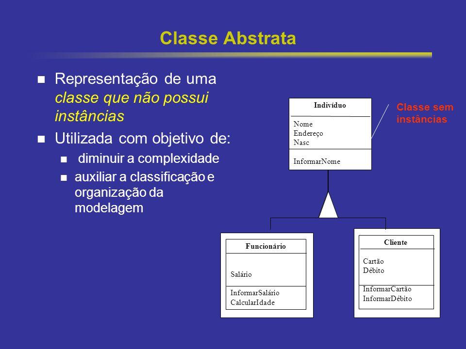 Classe Abstrata Representação de uma classe que não possui instâncias