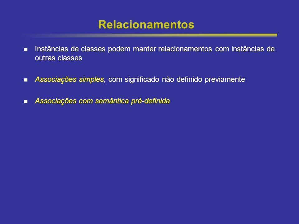 Relacionamentos Instâncias de classes podem manter relacionamentos com instâncias de outras classes.