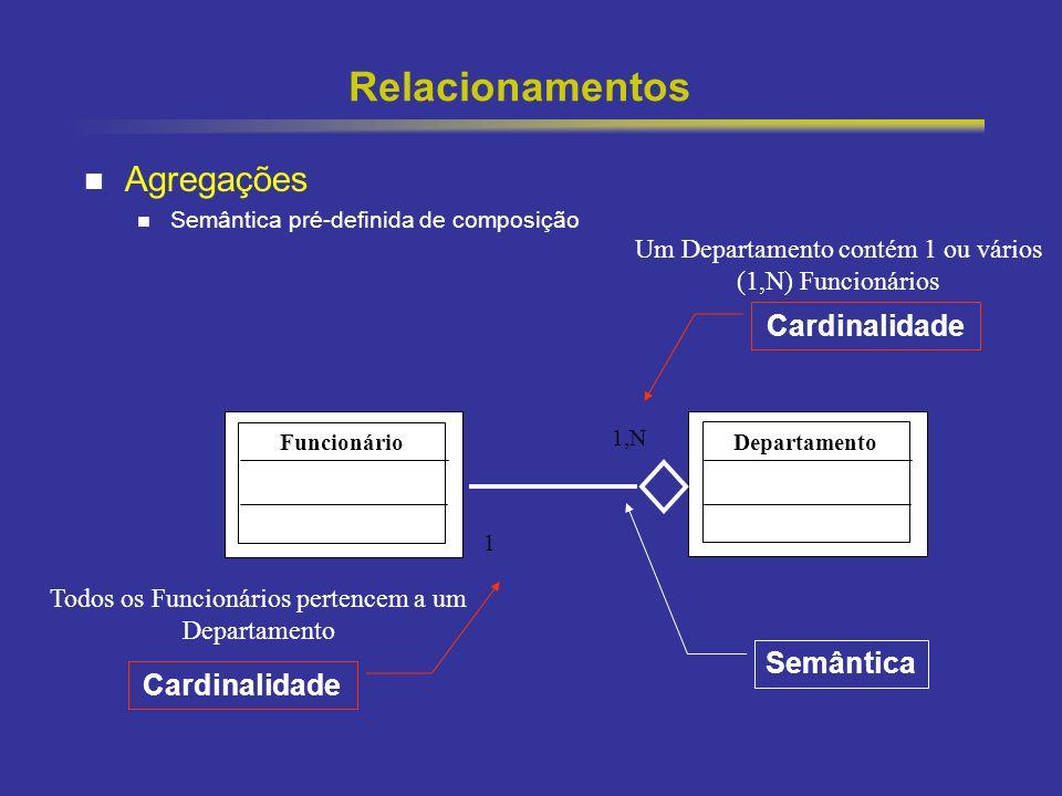 Relacionamentos Agregações Cardinalidade Semântica Cardinalidade