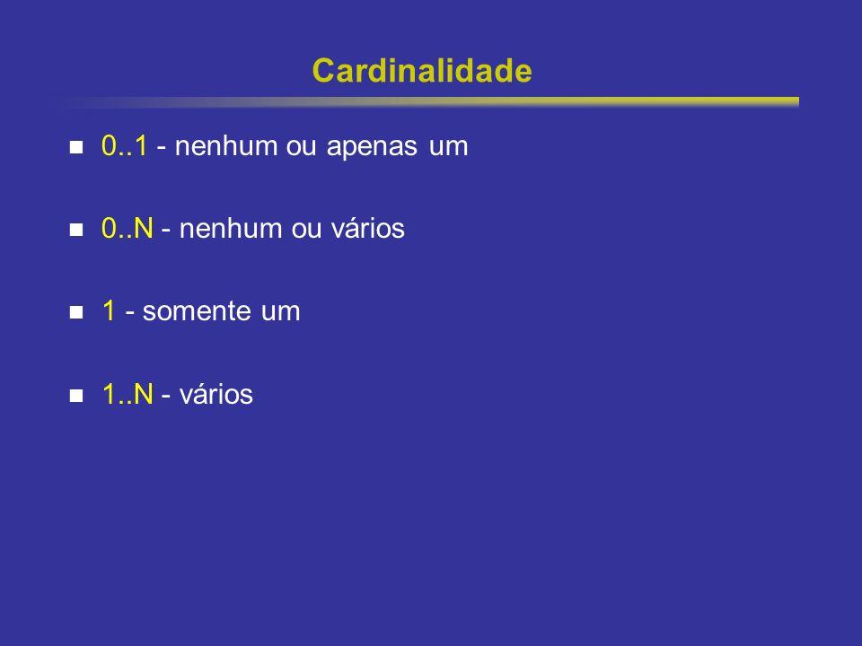 Cardinalidade 0..1 - nenhum ou apenas um 0..N - nenhum ou vários