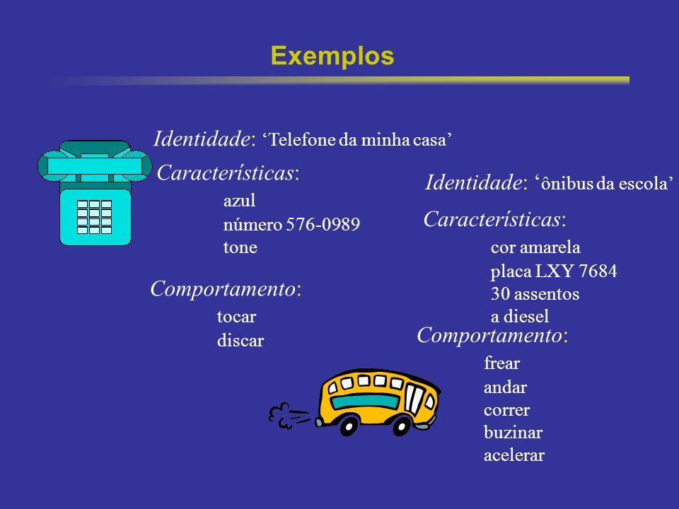 Exemplos Identidade: 'Telefone da minha casa' Características: